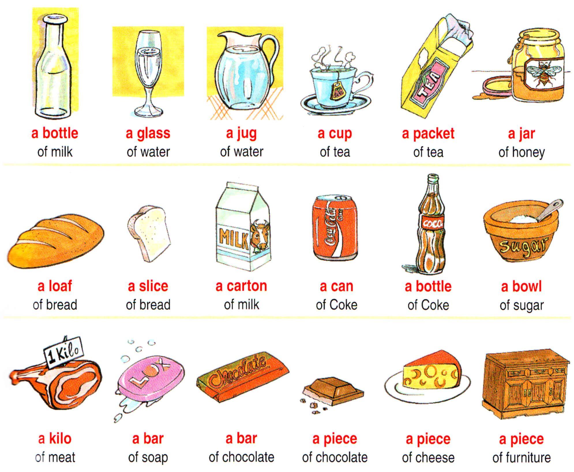 Tina S English Class Grammar 2 Countable Uncountable