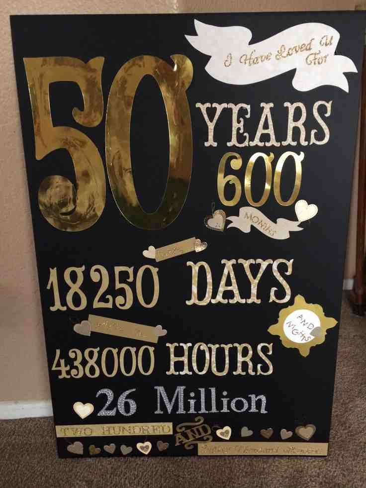 50 year wedding anniversary gift