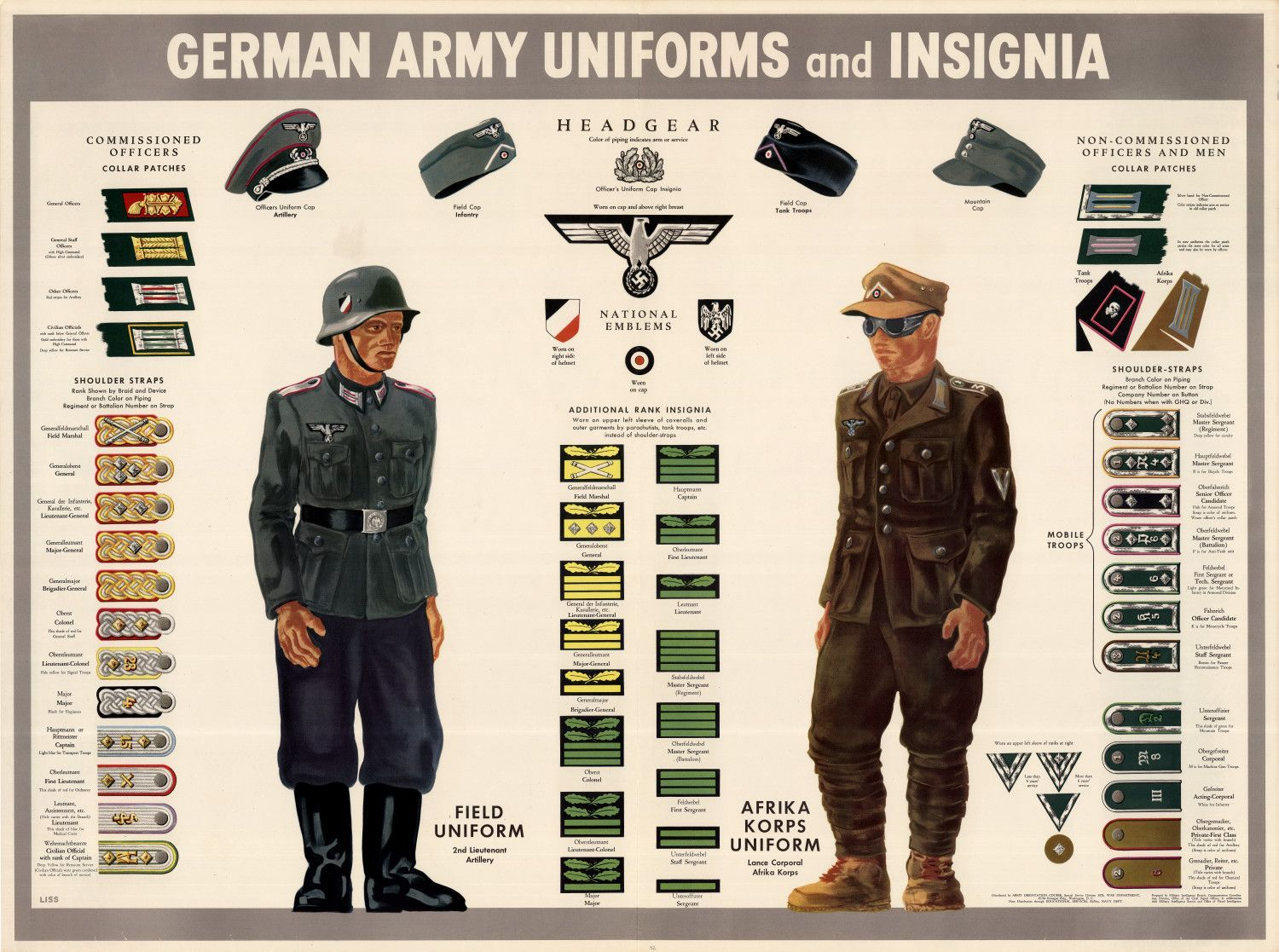 army+uniform+patch+placement | WWII German Army Insignia ... - photo#10