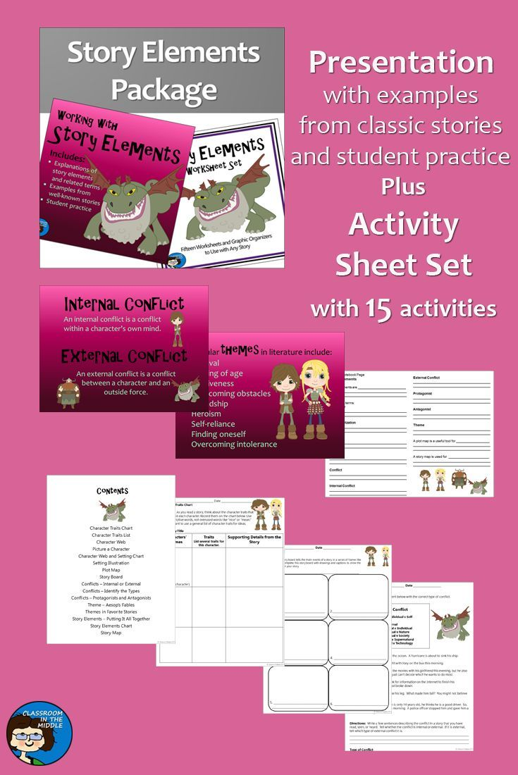This Story Elements Package Contains Both The Powerpoint And The Worksheet Set To Introduce And Practice Writing Skills Story Elements Language Arts Elementary