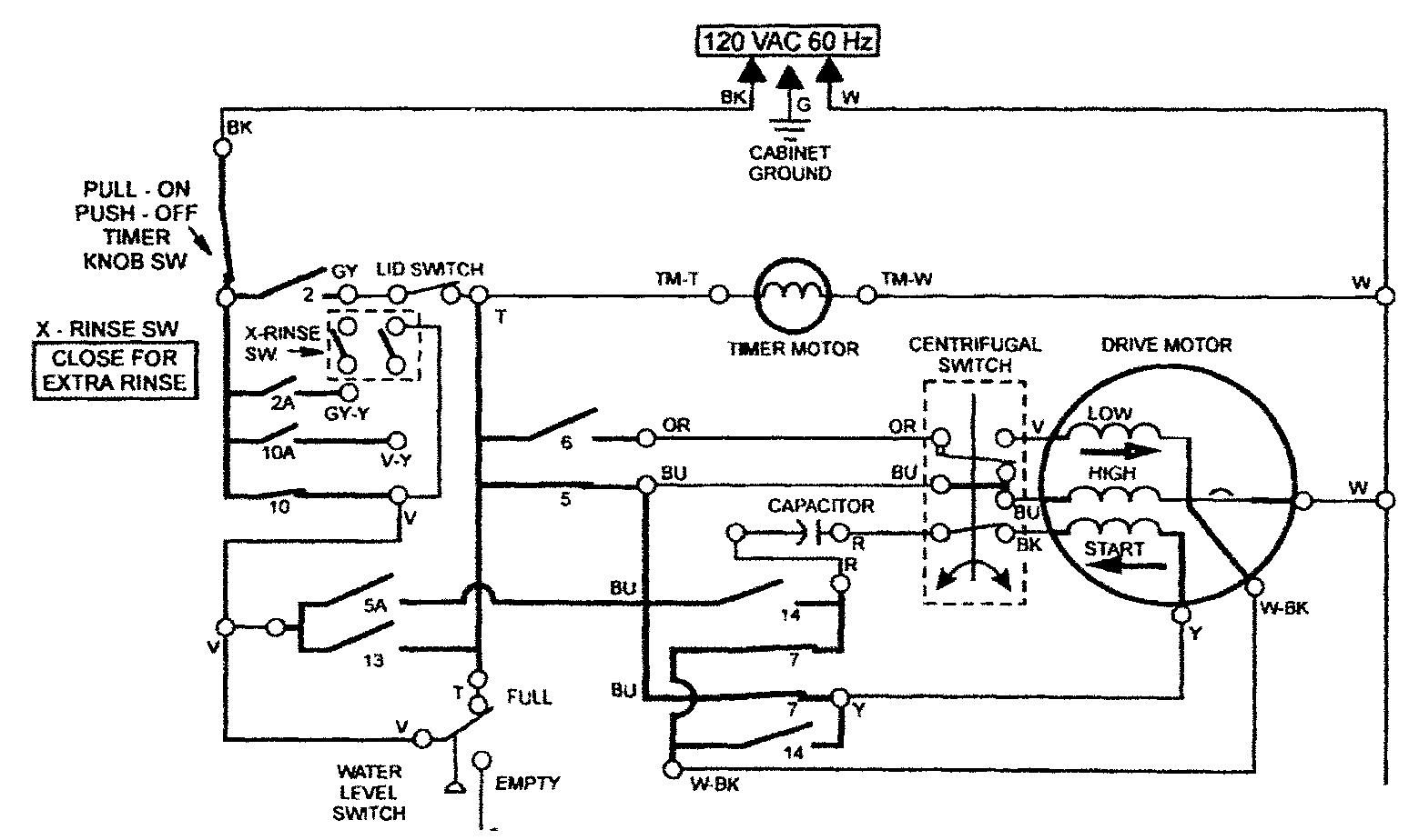 Wiring Diagram Of Washing Machine - bookingritzcarlton.info | Washing  machine motor, Washing machine, Old washing machinePinterest