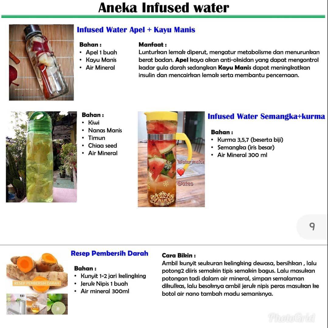 Rangkuman Resepjsr Yang Infused Water Yang Mau Simpan Monggoh Semoga Bermanfaat Resepjsr Jurussehatrasulullah M Infused Water Diet Detoks Obat Alami