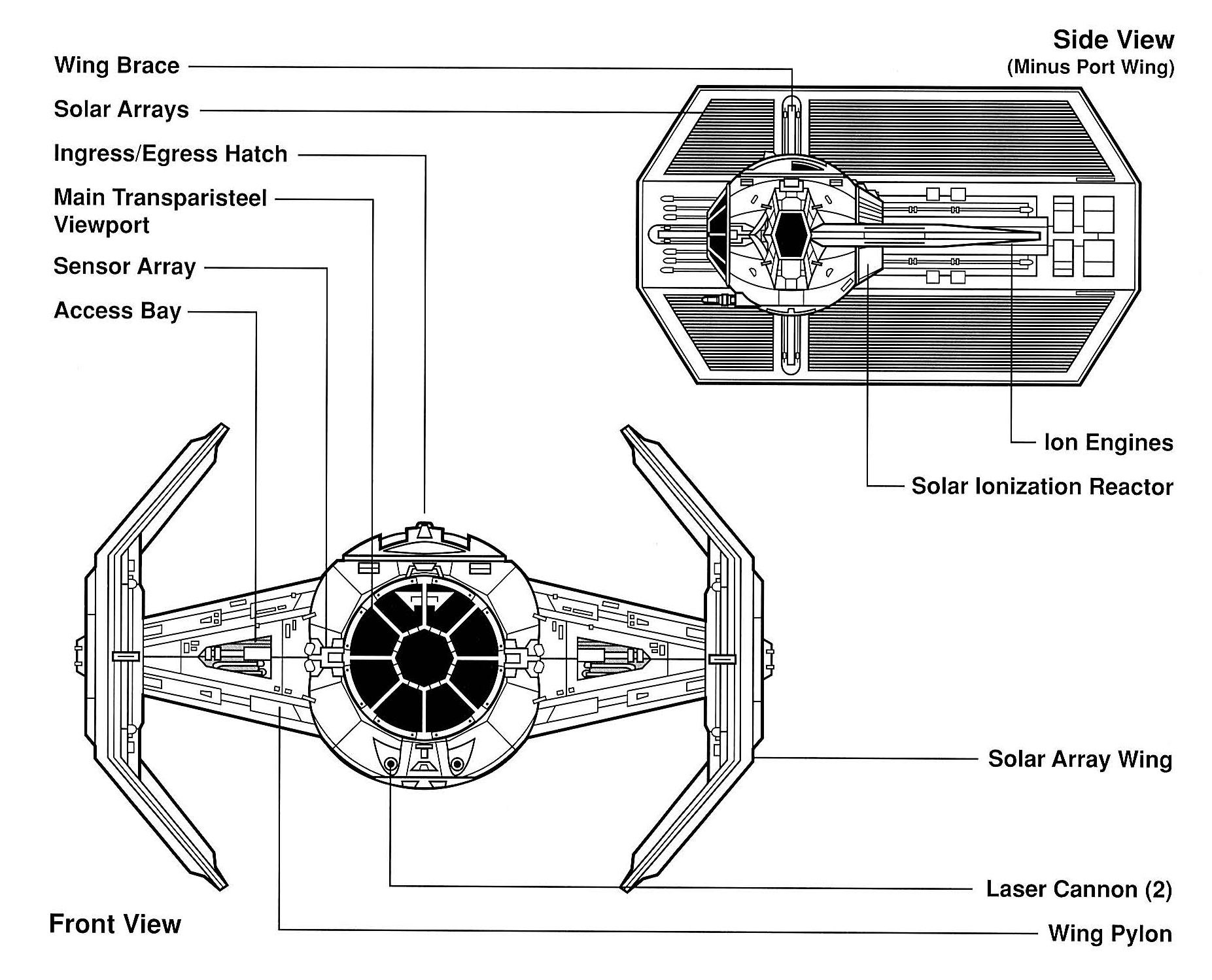 Vader's Tie Fighter Schematic | My Style | Pinterest | Star ... on tie advanced, tie phantom, y-wing schematic,