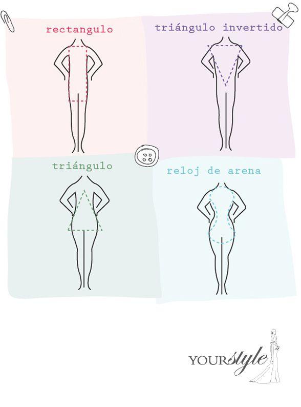 Que tipo de cuerpo tenés