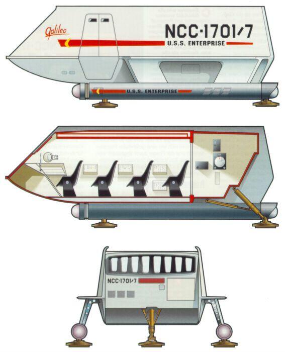 Shuttle Craft Wiring Diagram on needle diagram, splinter diagram, altitude diagram, pioneer diagram, parking diagram,