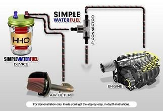 Schematic Diagram Of Hho Gas Car System Hydrogen Generator Hydrogen Fuel Cell Hydrogen Fuel