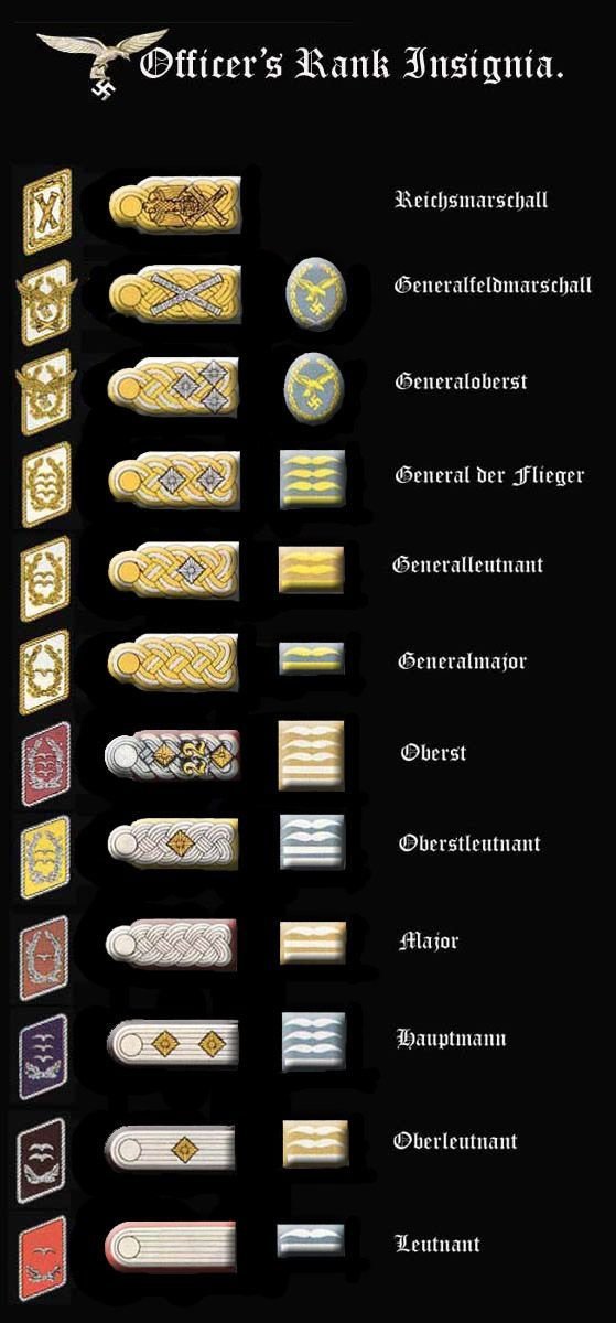 Luftwaffe Officer Rank Insignia Military Insignia Military