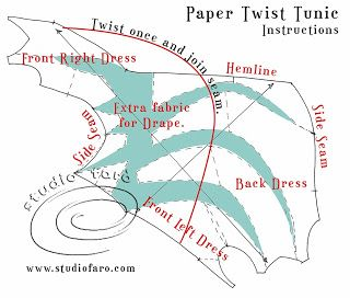 well-suited: Pattern Puzzle - Paper Twist Tunic*