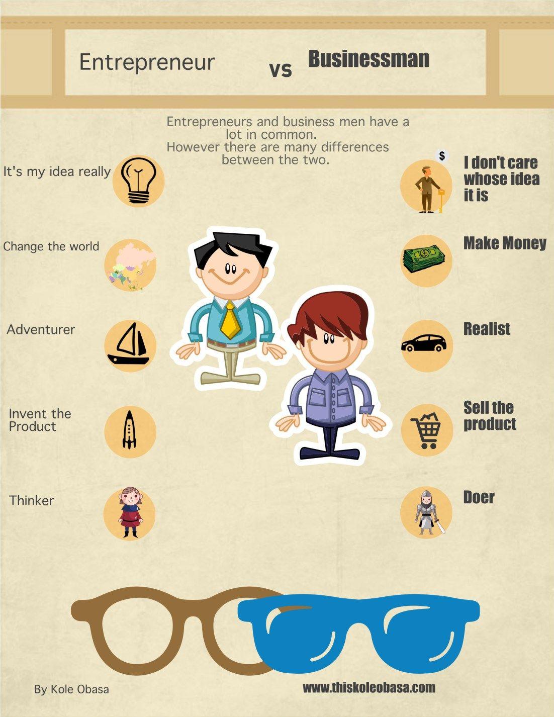 Entrepreneurship vs Business