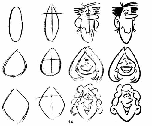 Formas De Caras Caricatura Formas De Cara Como Dibujar Cuerpos Caras