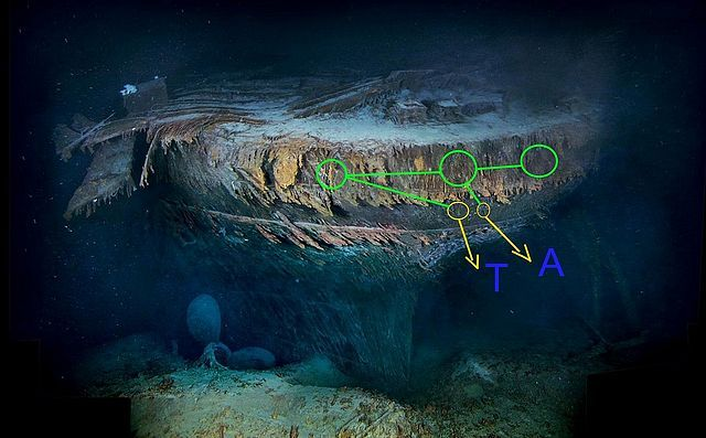 Datos Curiosos del Titanic (AHORA)