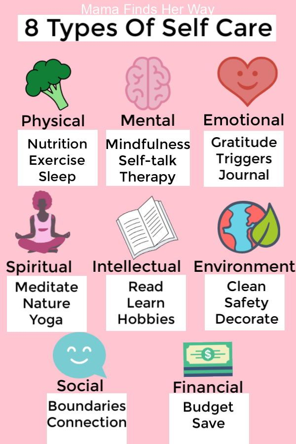 Dimensions Of Self-Care