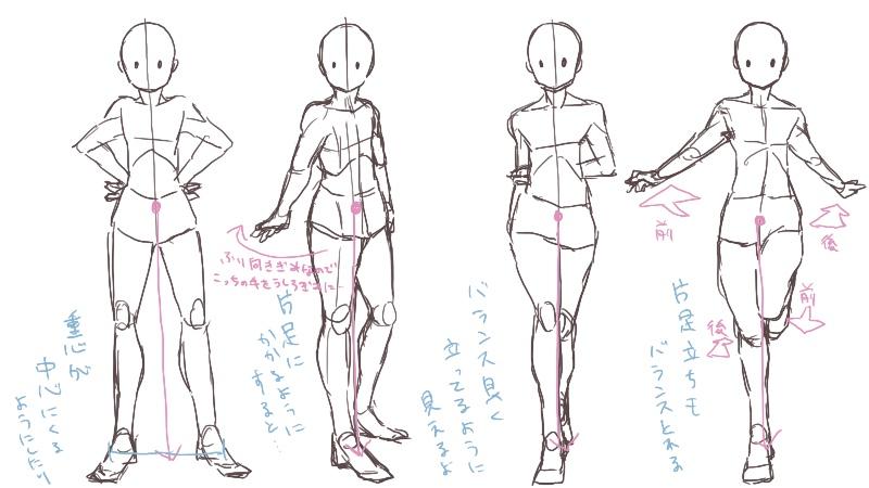 自然な立ちポーズの描き方とコツ 足に体重を乗せよう 絵師ノート アニメポーズリファレンス 立ち絵 ポーズ 立ち絵 描き方
