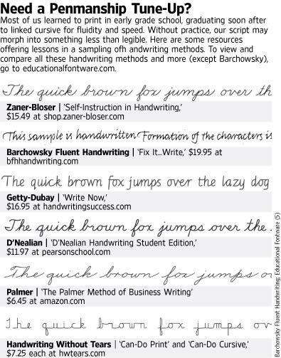 Pin by Melea Huon-Dumentat on Journal Pinterest Essay examples - journal essay examples