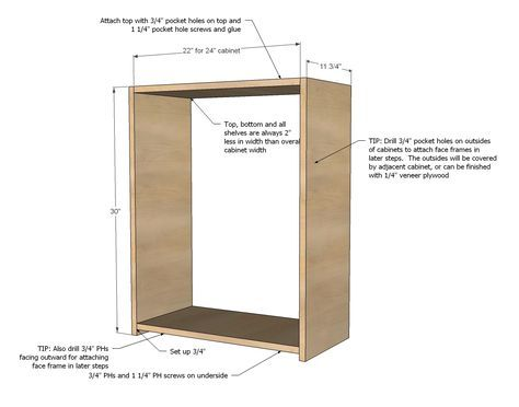 ana white build a wall kitchen cabinet basic carcass plan free rh pinterest fr