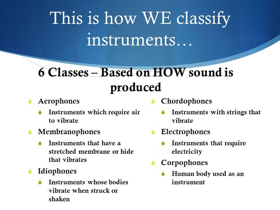 Risultati immagini per electrophone instruments | Music CLIL ...