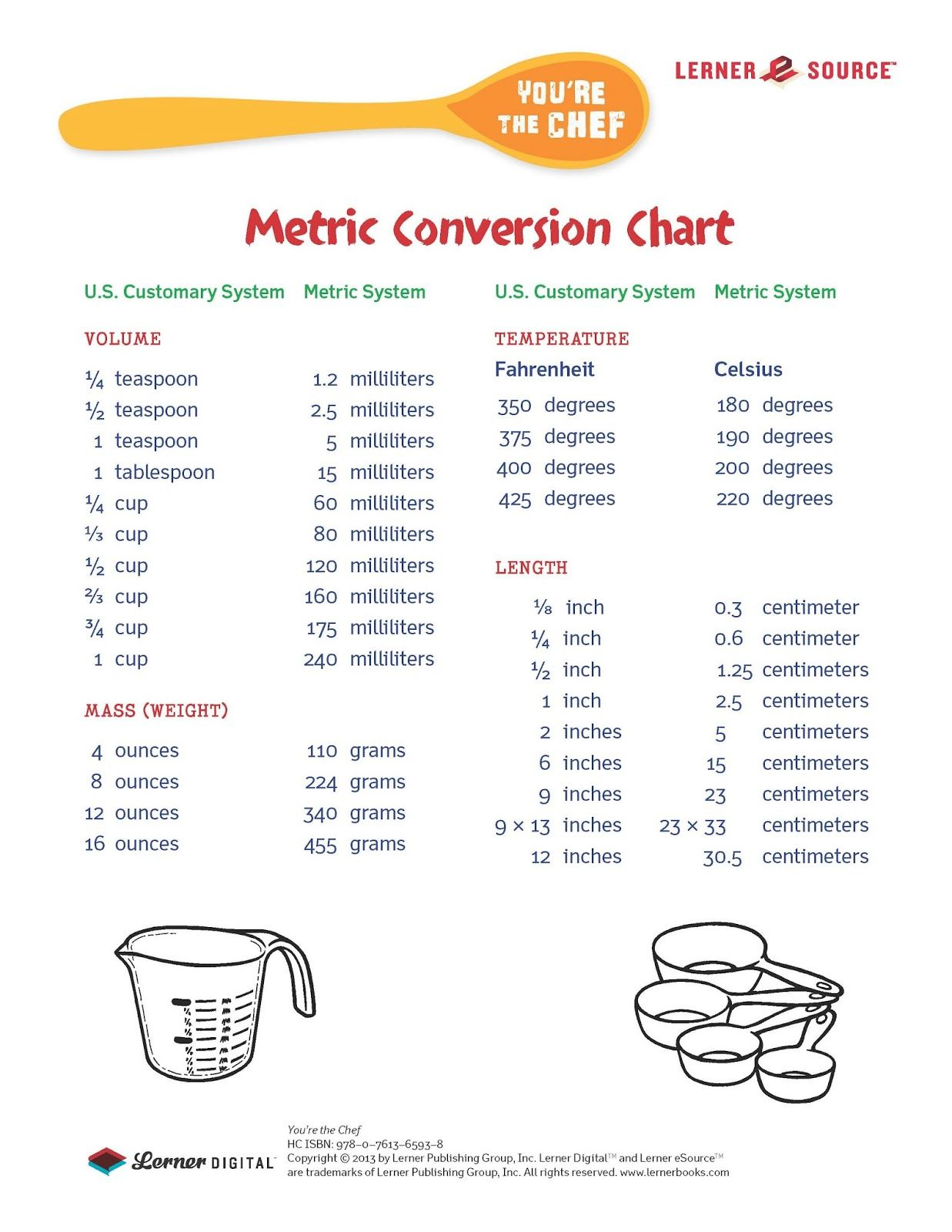 Free Metric Conversion Chart