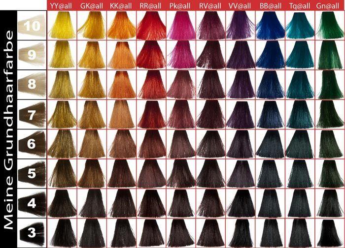 Hair color chart google search hair pinterest hair colour black hair hair color chart urmus Images