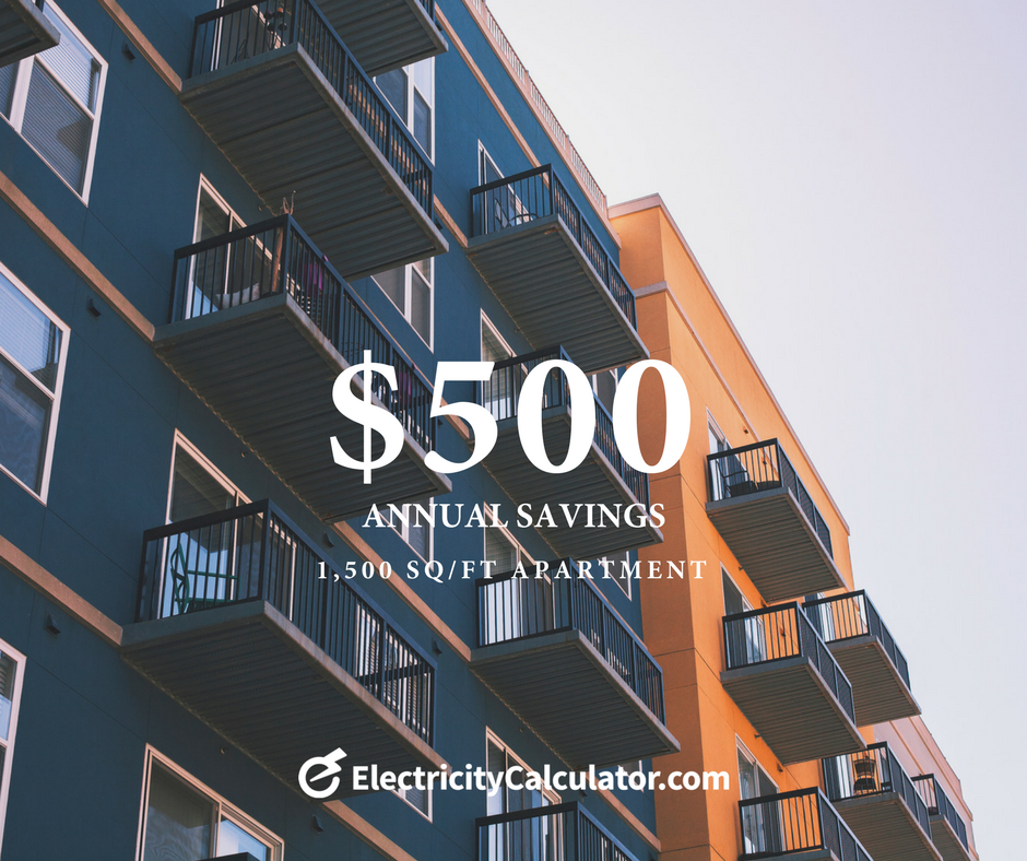 Apartment dweller? We can save you an average of 500 a