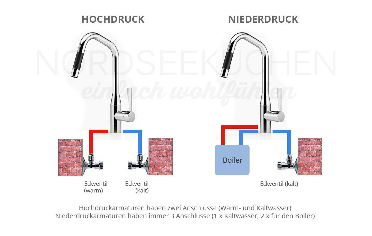 Armatur Küche Niederdruck Home Decor Sink Decor