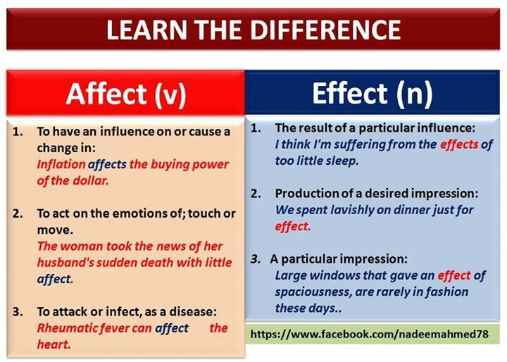 affect vs effect i still struggle with this good to know teaching english teach english. Black Bedroom Furniture Sets. Home Design Ideas