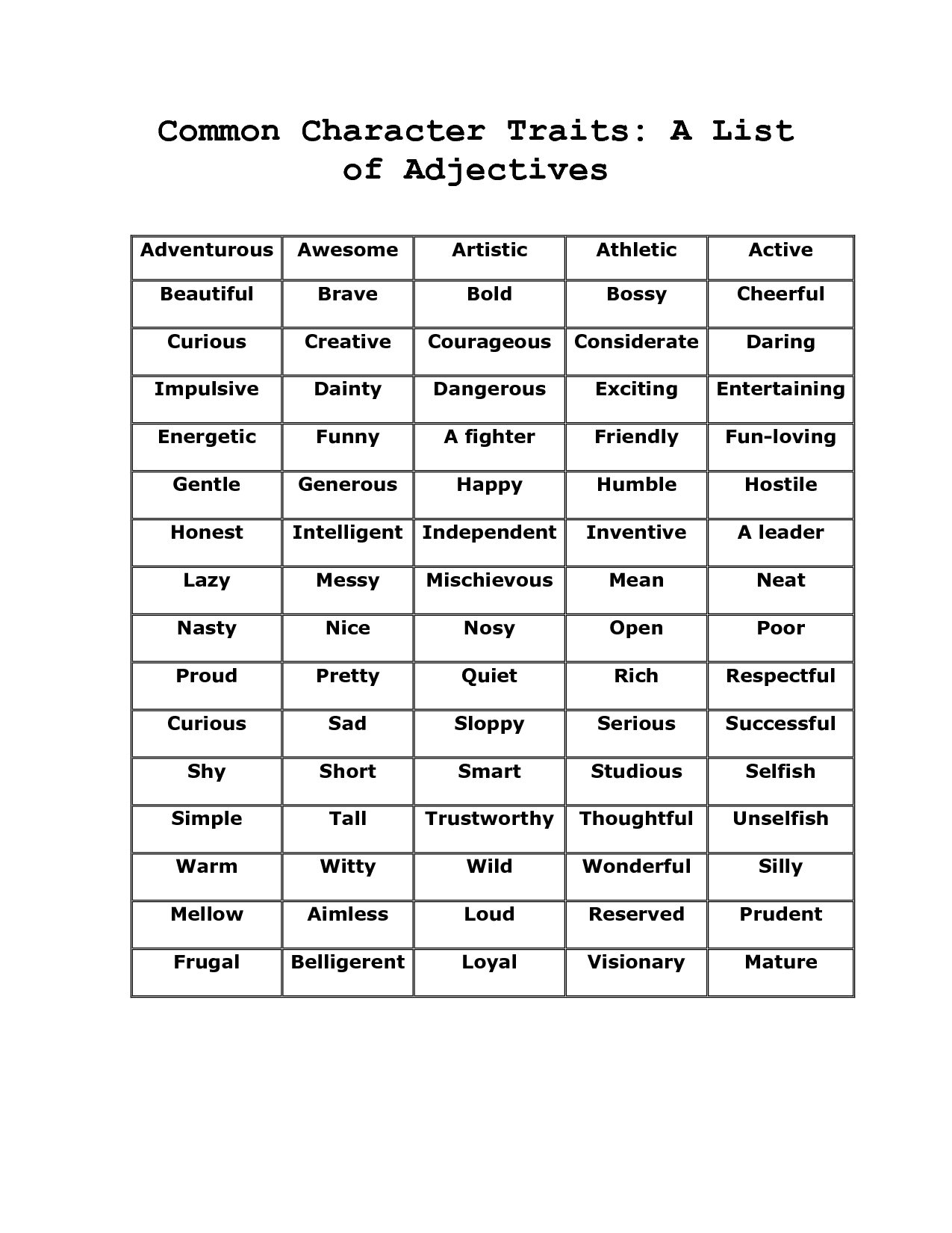 Personality Traits List For Characters