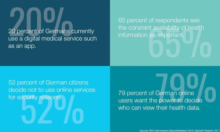 Despite risks, healthcare IT professionals stick with mobile http ...