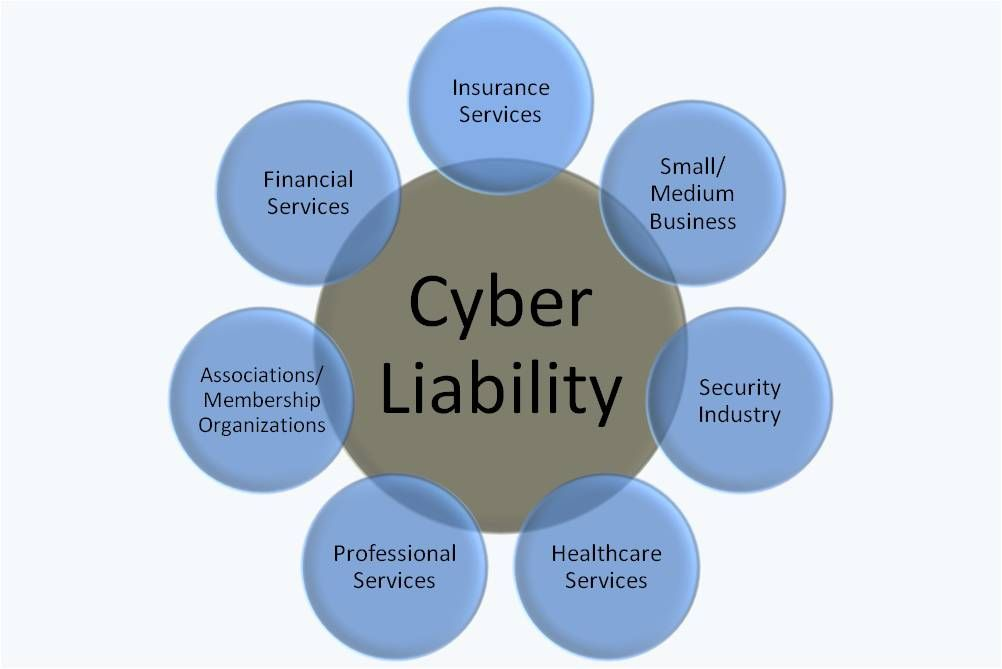 Seven (7) business segments where Risk Based Security\u0027s cyber