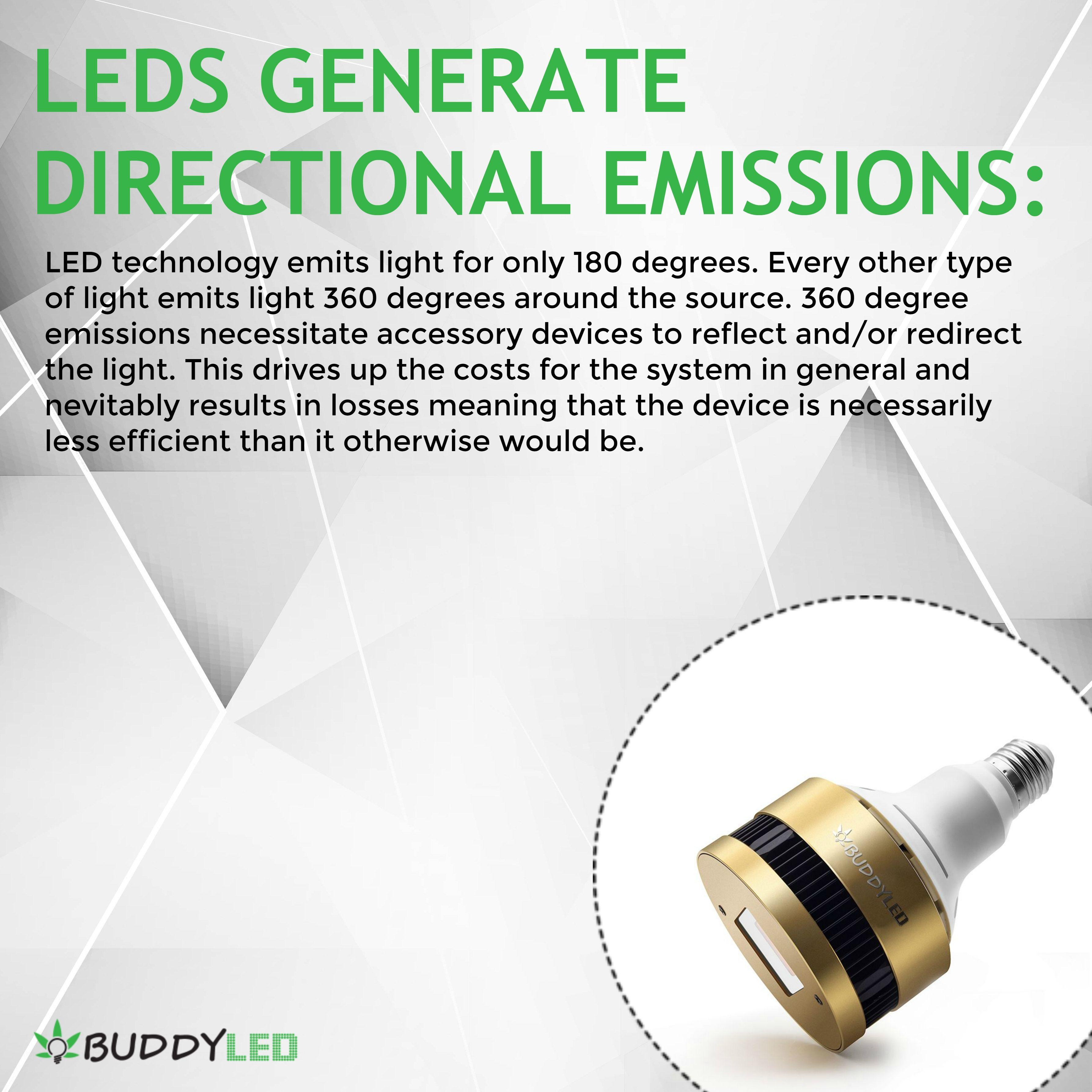Led Technology Emits Light For Only 180 Degrees Every Other Type Of Light Emits Light 30 Degrees Around The Source Led Technology Types Of Lighting Led Lights