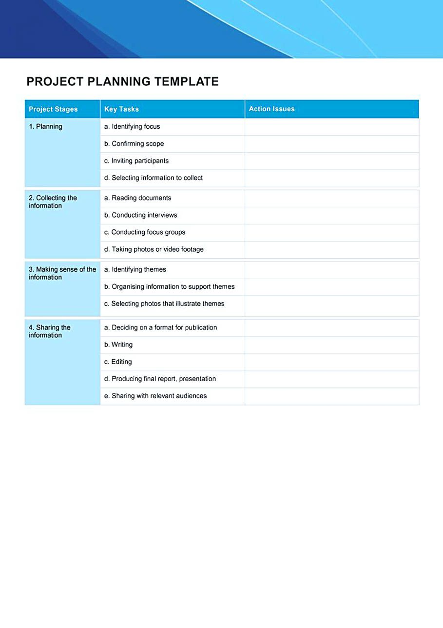 Project Plan Template Word Types Of Project Budget Template And