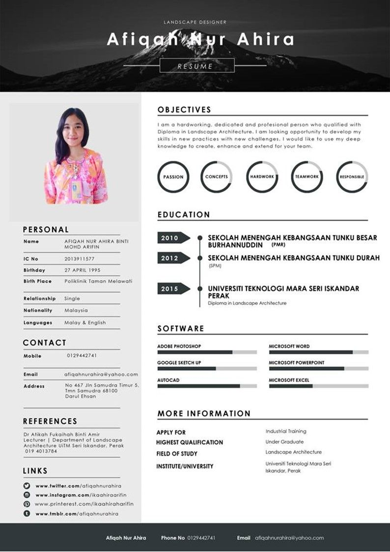 creative resume writing examples