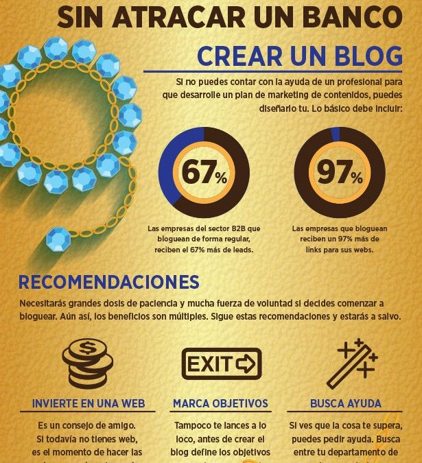 Marketing de contenidos de Lujo. #infografia