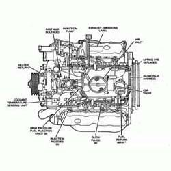 bluebird bus engine diagram. i have a bluebird school bus with a cummins 5  9 isb 230. i have a 98 5 blue bird bus with a isb cummins 24 valve. 9  2002-acura-tl-radio.info