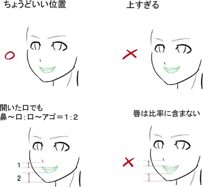 目にならぶ顔の超重要パーツ 口の描き方講座 Draw 描き方