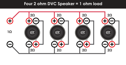 Pin on Subwoofer Wiring Diagram