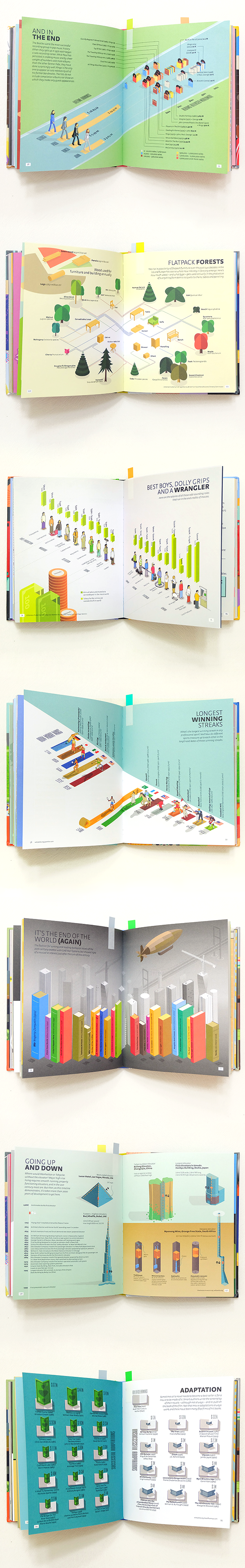 Loves Data Loves || Book of infographics | #infographic #illustrations #data https://www.behance.net/gallery/21048177/infographic-guide-to-
