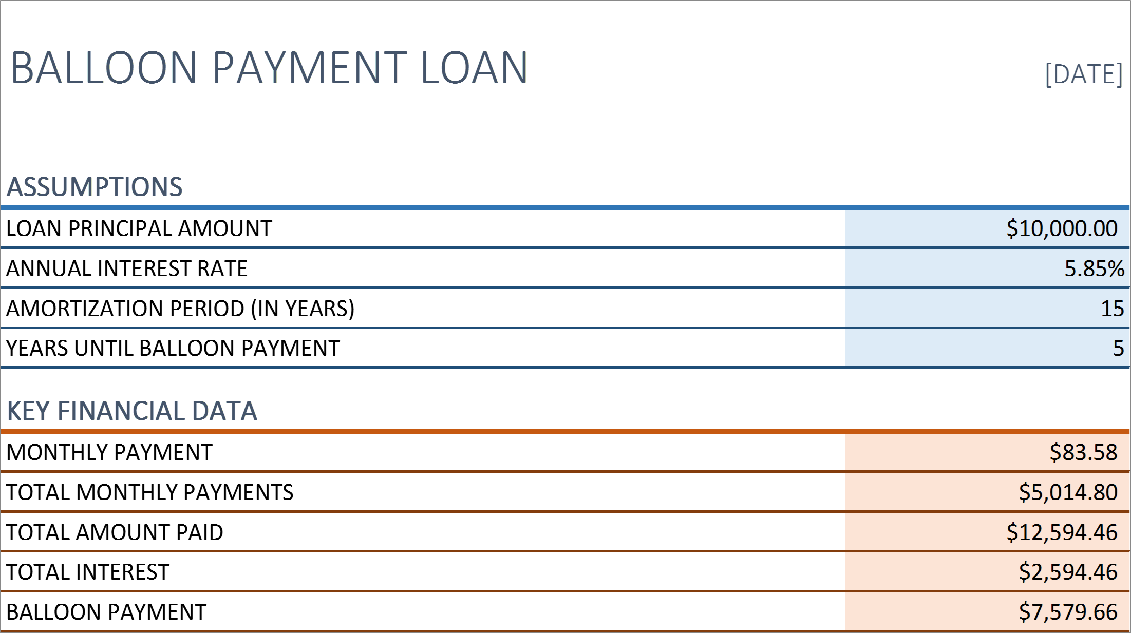 loan calculator with balloon payment