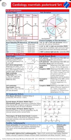 Cardiology Essentials Pocketcard Set (Cards) - Free Shipping On - nih nurse sample resume