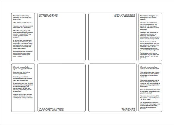 001 Swot Analysis Template Excel template Swot analysis