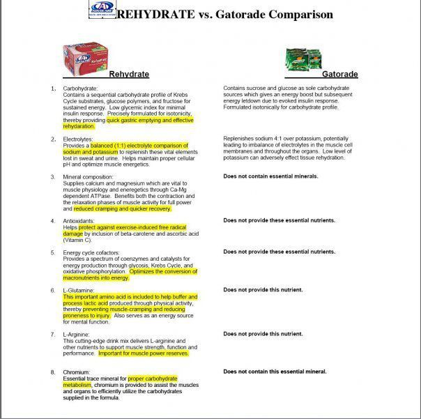 Rehydrate vs. Gatorade | Advocare | Advocare, Fitness ...