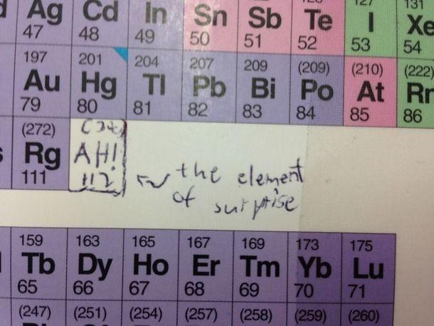 well, actually element 112 is copernicium *nerd alert* *grinning - best of periodic table joke au