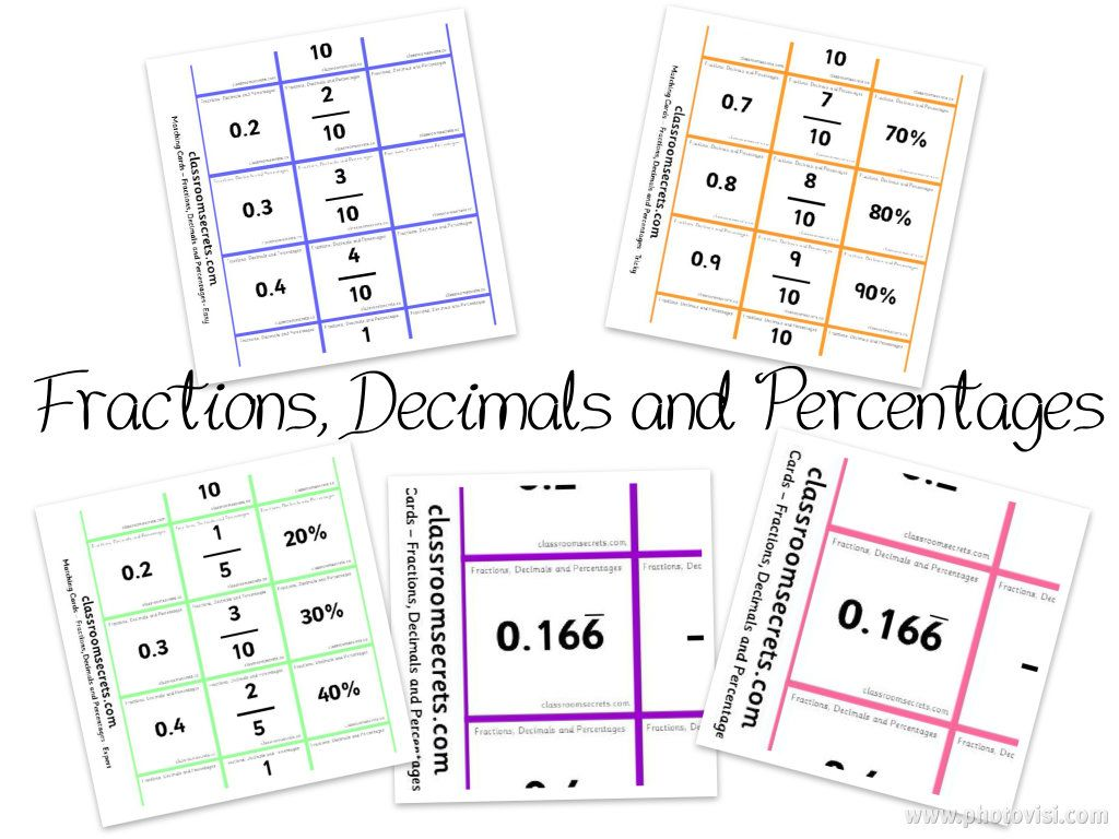 Fractions Decimals And Percentages Matching Cards