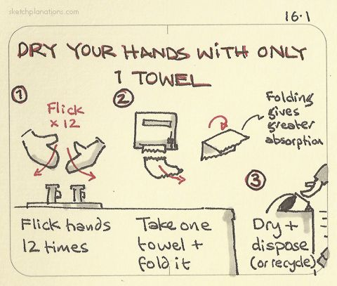 Dry your hands with only one towel Learned from Joe Smith's