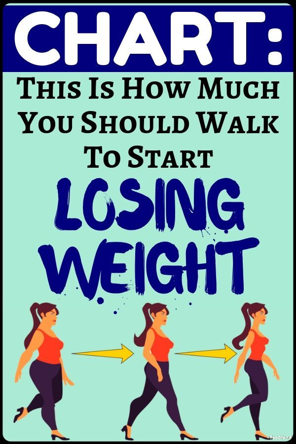 #fitness #weight #weight #should #health #start #women #every #lose #much #walk #loss #plan #day #an...