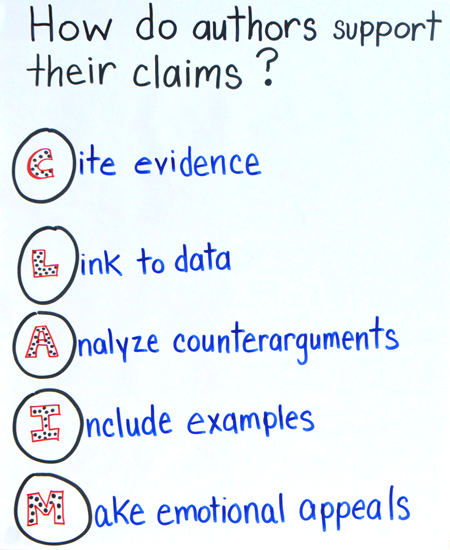 How do Authors Support Their Claims Anchor Chart