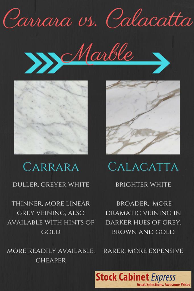 Cararra Vs Calacatta Marble