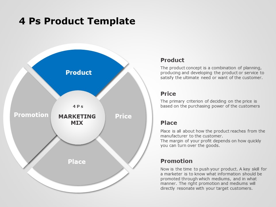 4ps Of Marketing Template Marketing Template Powerpoint Templates Promotional Products Marketing