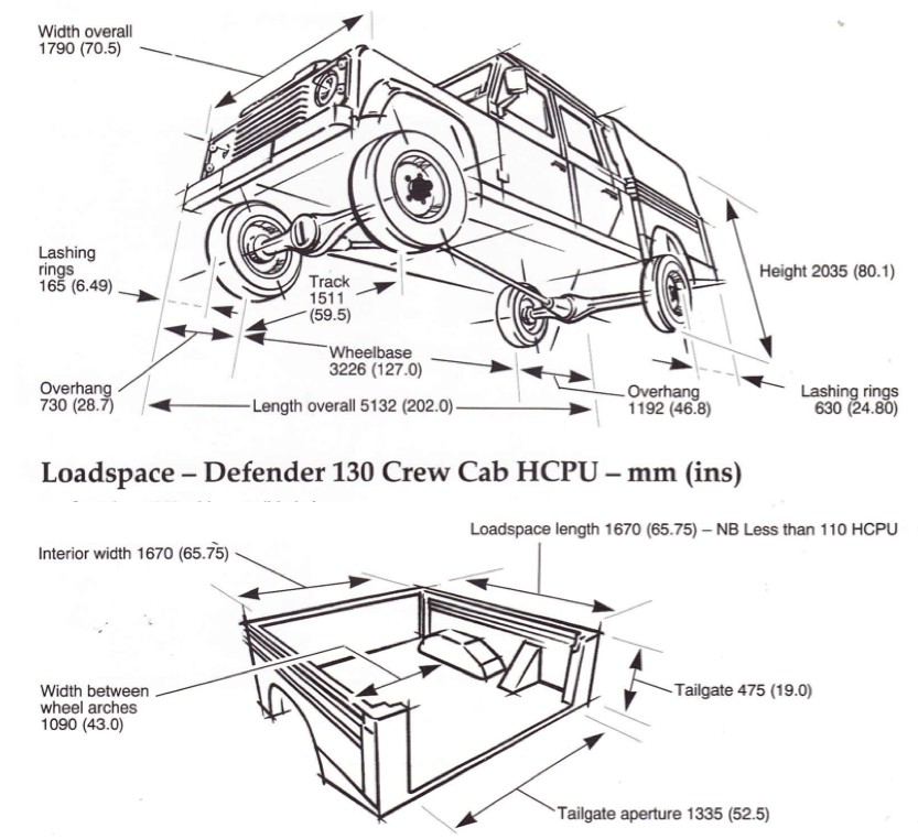 land rover defender dimensions