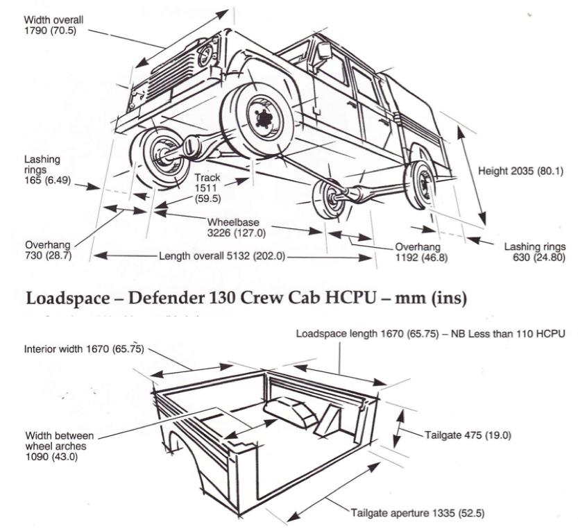 Defender 110 hcpu dimensions crafts (met afbeeldingen)