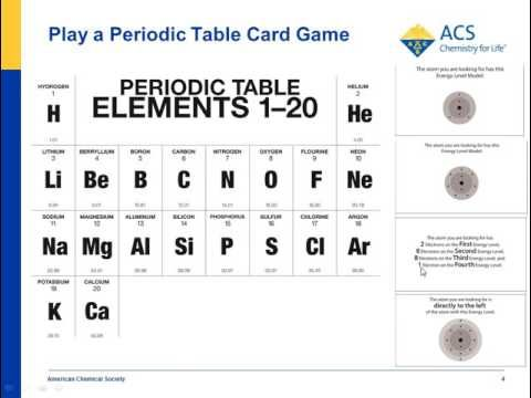 The Periodic Table Energy Level Models Chapter 4 The Periodic
